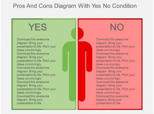 Pros and cons diagram with yes no condition flat for Pros and cons matrix template