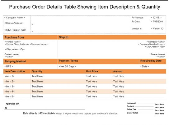 Purchase Order Details Table Showing Item Description And