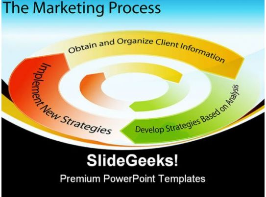 Marketing Process Chart Business Powerpoint Templates And Powerpoint