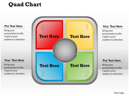 Quad Chart Powerpoint Template Slide Powerpoint Slides Diagrams