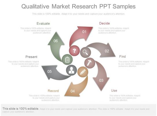 qualitative market research case studies