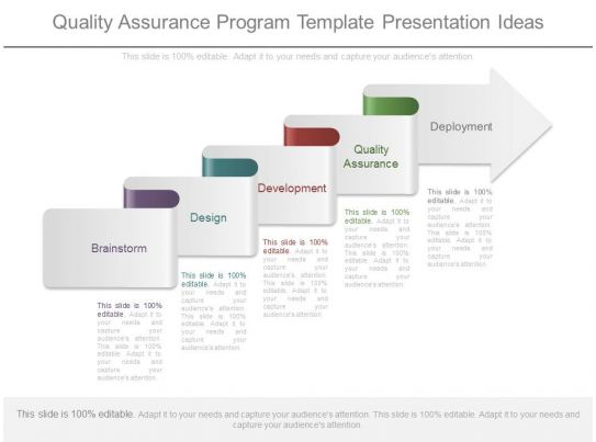 Quality assurance program template presentation ideas for Quality assurance policy template