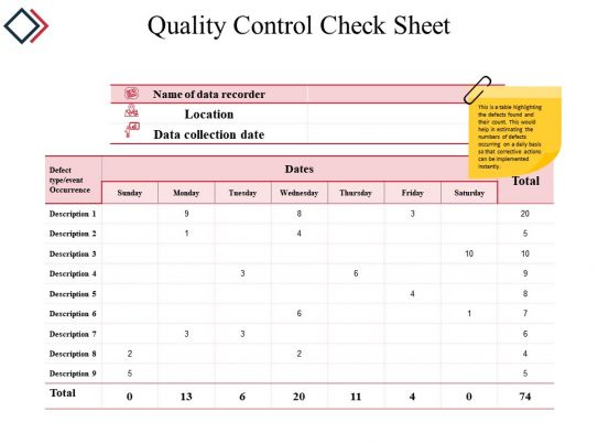 Quality control check sheet powerpoint slide background for Quality control check sheet template