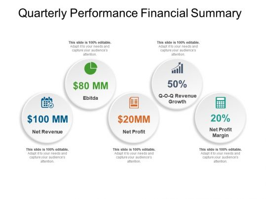quarterly_performance_financial_summary_powerpoint_guide_Slide01 Quarterly Performance Summary Examples on report sample templates, review form, review format, review template examples, splits quarter date, report format, review sample,