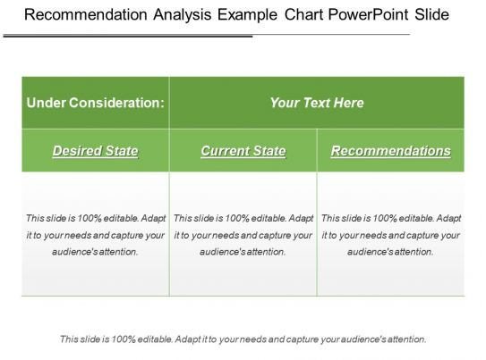 recommendation analysis example chart powerpoint slide