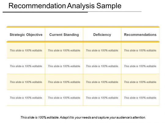 analysis and recommendation for the mod iv product development team Management's discussion and analysis of financial condition and 65  team to  drive growth and leverage new products, including the 4kscore prostate   launched by partner tesaro in november 2015 and pending approval for iv   opko's mod-6031, currently in a phase 1 study, is a once weekly.