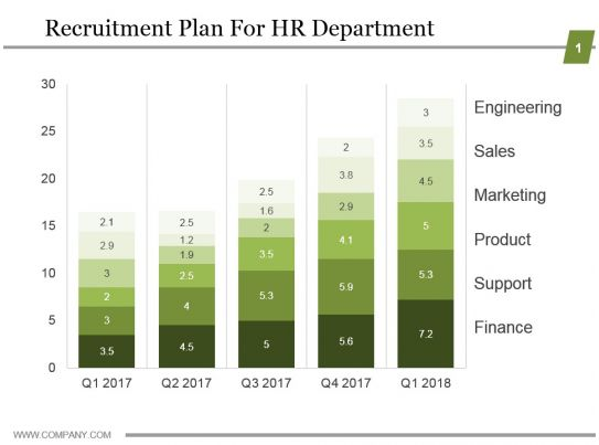 recruitment plan for hr department ppt examples