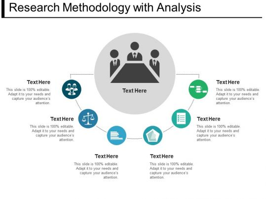 research methodology with analysis template 1