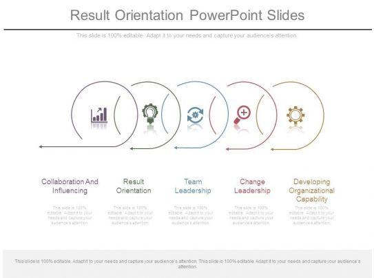 result orientation powerpoint slides