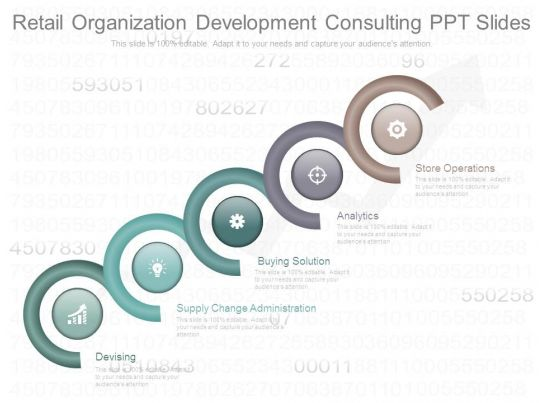 Retail organization development consulting ppt slides for Product development consulting
