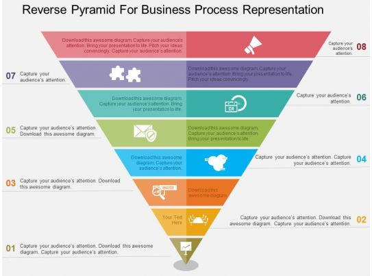 reverse pyramid for business process representation flat