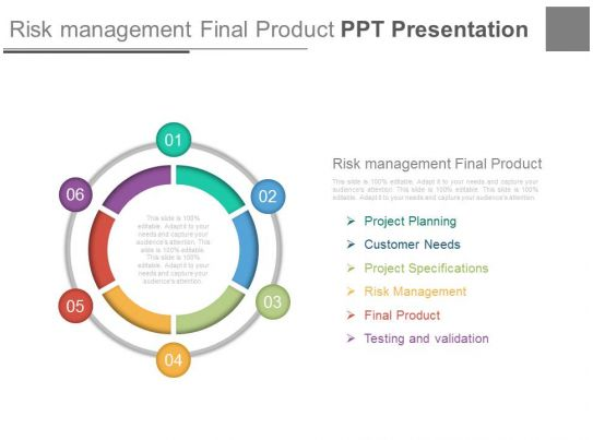 final risk management risk This pmp practice test focuses on the risk management the supply of a critical component of your final free pmp test questions - risk management.