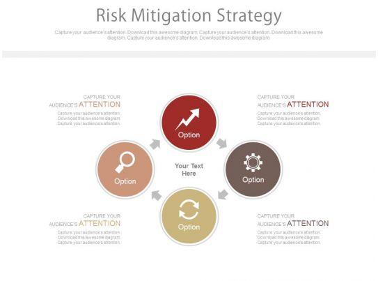 risk mitigation strategy ppt slides