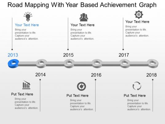 Rm Road Mapping With Year Based Achievement Graph Powerpoint Template Slide04