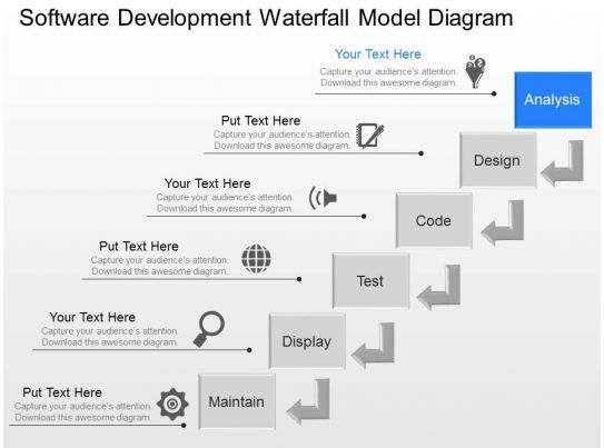 Awesome corporate slides showing rn software development for Waterfall model design meaning