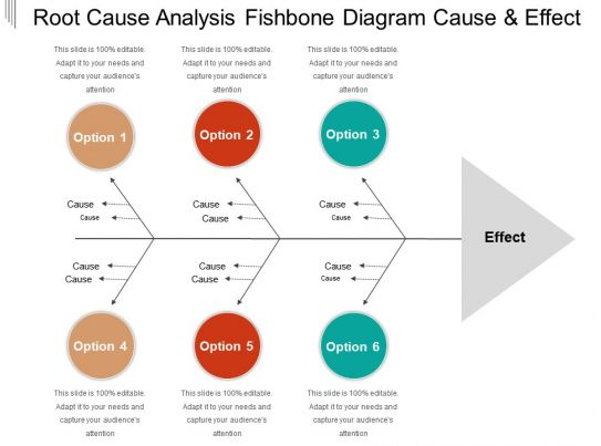 root cause analysis fishbone diagram cause and effect. Black Bedroom Furniture Sets. Home Design Ideas