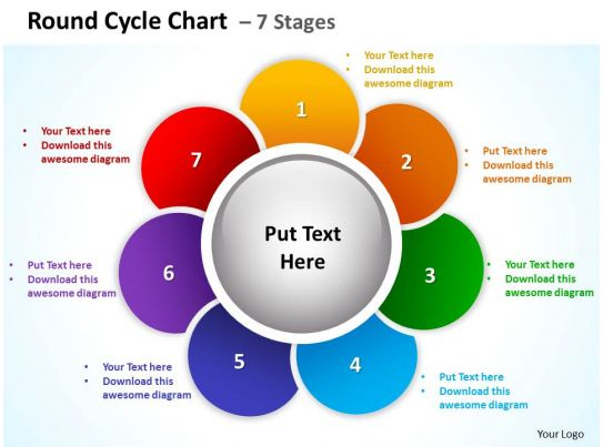 d circular process cycle diagram chart  stages design     round cycle chart  stages powerpoint diagrams presentation slides graphics