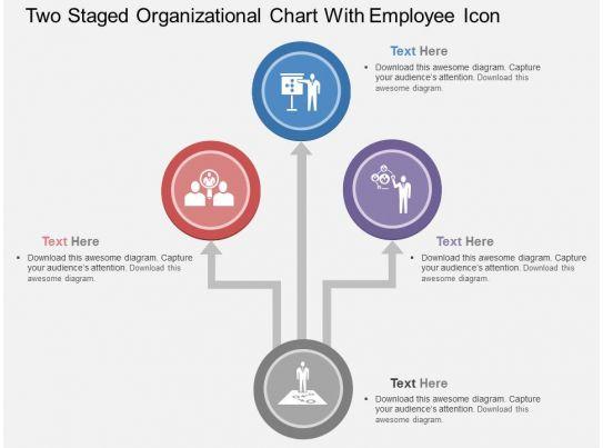 change case study organizational development