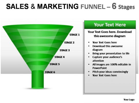 Sales and marketing funnel 6 stages powerpoint for Marketing pipeline template