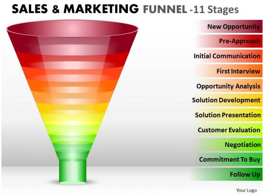 84735904 Style Layered Funnel 11 Piece Powerpoint