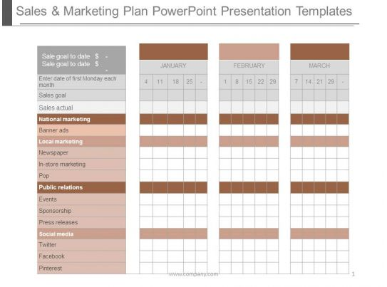 Sales and marketing plan powerpoint presentation templates for Sales and marketing plans templates