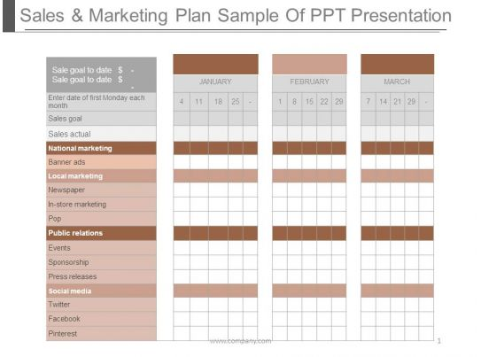 sales and marketing plan sample of ppt presentation
