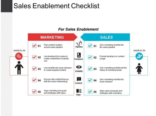 sales enablement checklist sample of ppt presentation powerpoint slide templates download. Black Bedroom Furniture Sets. Home Design Ideas