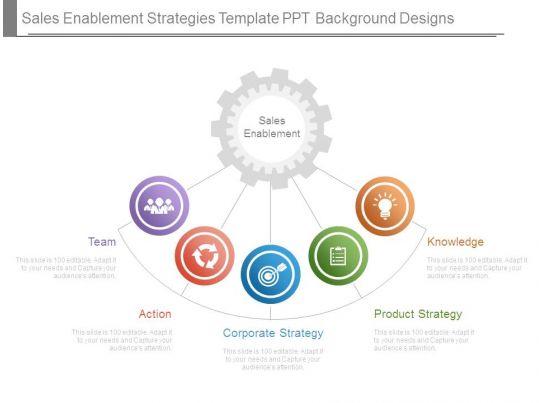 sales enablement strategies template ppt background designs. Black Bedroom Furniture Sets. Home Design Ideas
