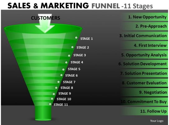 sales funnel diagram 11 stages powerpoint slide template