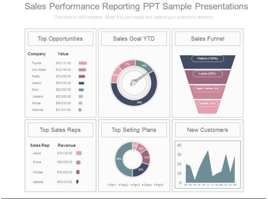 sales catalog template - 14720730 style essentials 2 dashboard 4 piece powerpoint