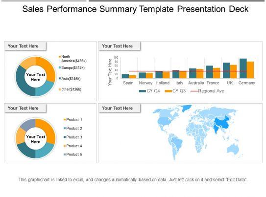 sales performance summary template presentation deck presentation powerpoint templates ppt. Black Bedroom Furniture Sets. Home Design Ideas