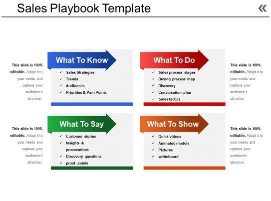 sales playbook template powerpoint slide