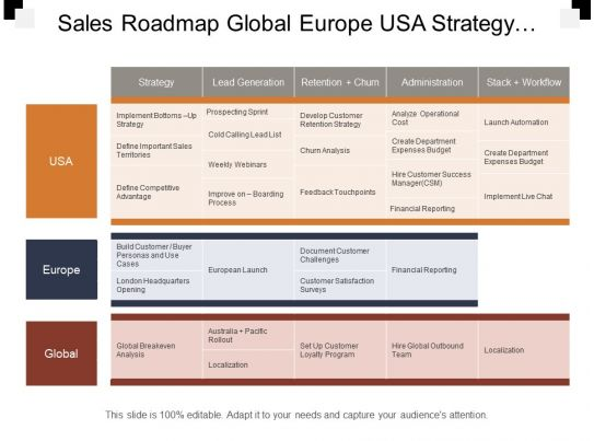 sales roadmap global europe usa strategy launch analysis. Black Bedroom Furniture Sets. Home Design Ideas