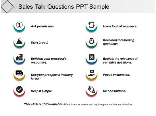 Types of sales talk ppt slide design | presentation powerpoint.