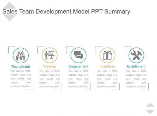 brucetuckman team development model The tuckmans team development model powerpoint template is communication management tool presentation the model assists organizations to structure their t.