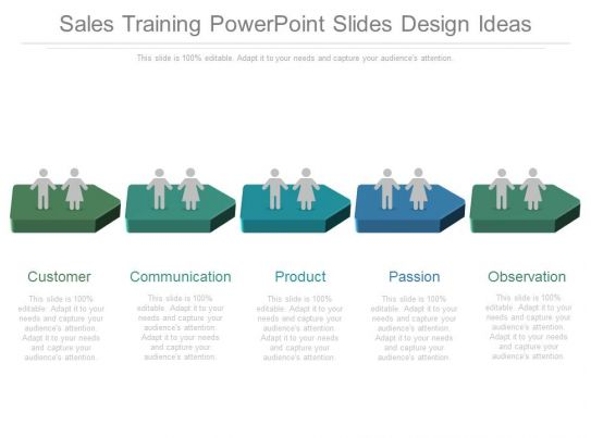 sales training powerpoint slides design ideas