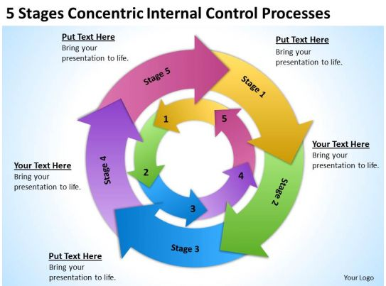 Sample business process diagram control processes powerpoint sample business process diagram control processes powerpoint templates ppt backgrounds for slides ppt images gallery powerpoint slide show powerpoint wajeb Images
