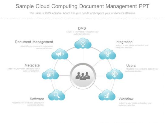 research proposal cloud services for corporate Cloud computing for data science  that are providing cloud-enabled analysis and services and established  submit a proposal to give a.