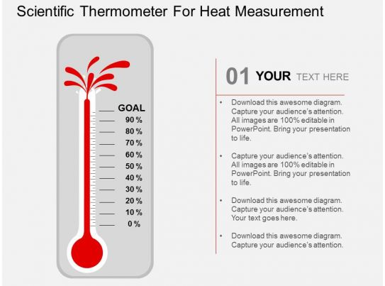 scientific thermometer for heat measurement flat