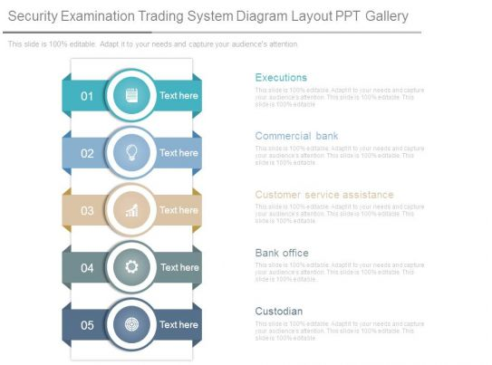 Trading system ppt