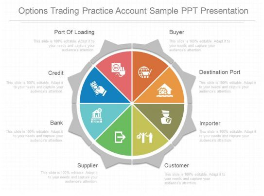 Practice option trading accounts