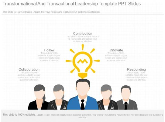 transactional leadership pros and cons