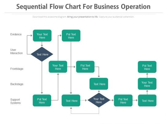 Sequential Flow Chart For Business Operation Flat