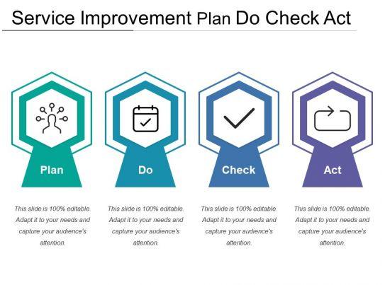 service improvement plan do check act