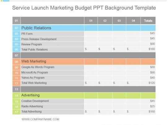service launch marketing budget ppt background template powerpoint presentation sample. Black Bedroom Furniture Sets. Home Design Ideas