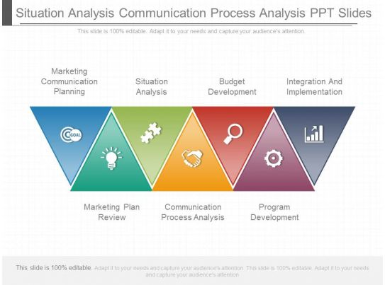 analysis of the business communication process Analysis of communication barriers to distance  a qualified communication process is  communication barriers to distance education are.