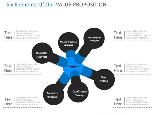 Six Elements Of Our Value Proposition Flat Powerpoint Design on Presenting A Thesis Statement