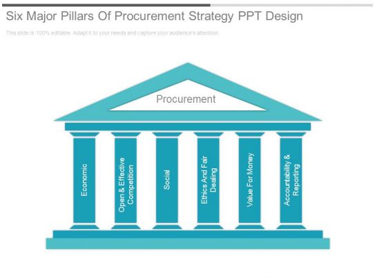 Six Major Pillars Of Procurement Strategy Ppt Design