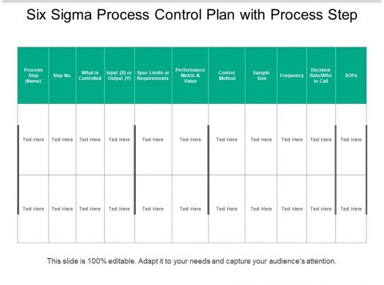 six sigma process control plan with process step