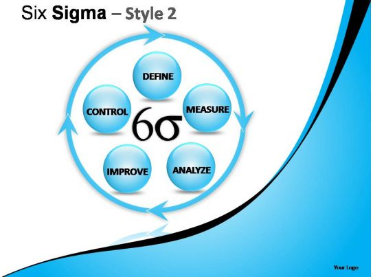 lean six sigma healthcare case study So what about six sigma deployment within health care  case example to  engage the entire organization in lean and six sigma, the.